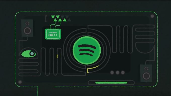 How to be a Responsible Music Fan in the Age of Spotify